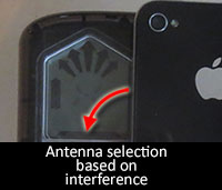 Antenna Inteference